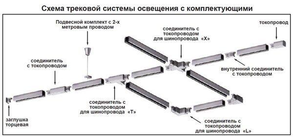 shema_trekovoj_sistemy_osveshcheniya.jpg